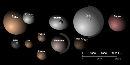 Колку планети всушност има Сончевиот систем?