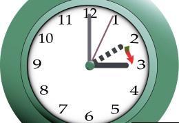 Ноќва во 2 часот започнува летното сметање на времето!
