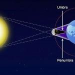 Зошто се јавува затемнување на Сонцето?