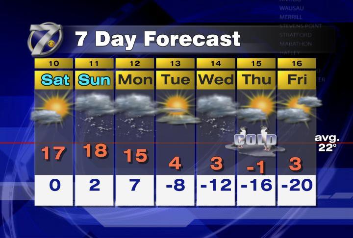Долгорочни временски прогнози. Каква ќе ни биде есента?