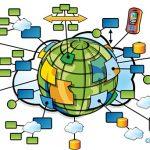 ГИС – Географски Информациски Системи –почетоци и развој во Република Македонија