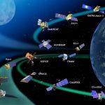 Систем за набљудување на Земјата – Недоволно познат но сепак од големо значење за науката
