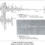 Земјотресот Пехчево-Кресна, најсилен на Балканот