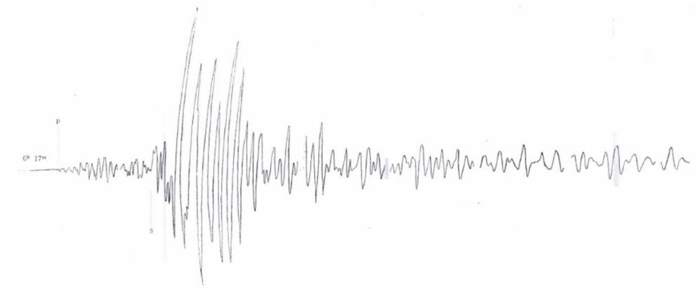 Разурнувачкиот земјотрес во Валандово во 1931 година