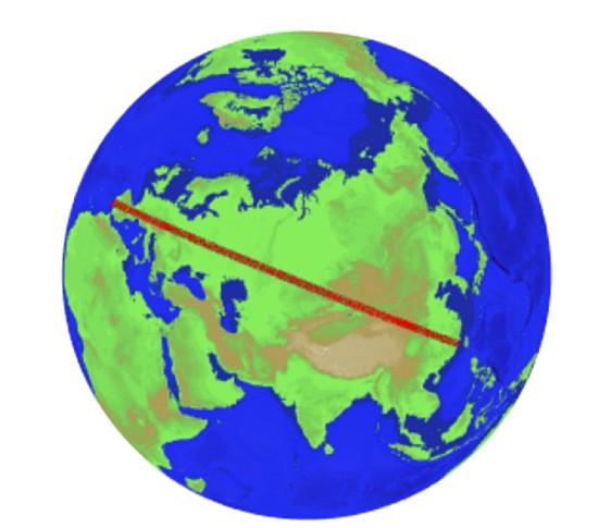 Најдолг праволиниски патен и поморски правец на Земјата!