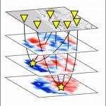 Изработен сеизмички томографски модел на Македонија