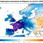 1816 - годината без лето!