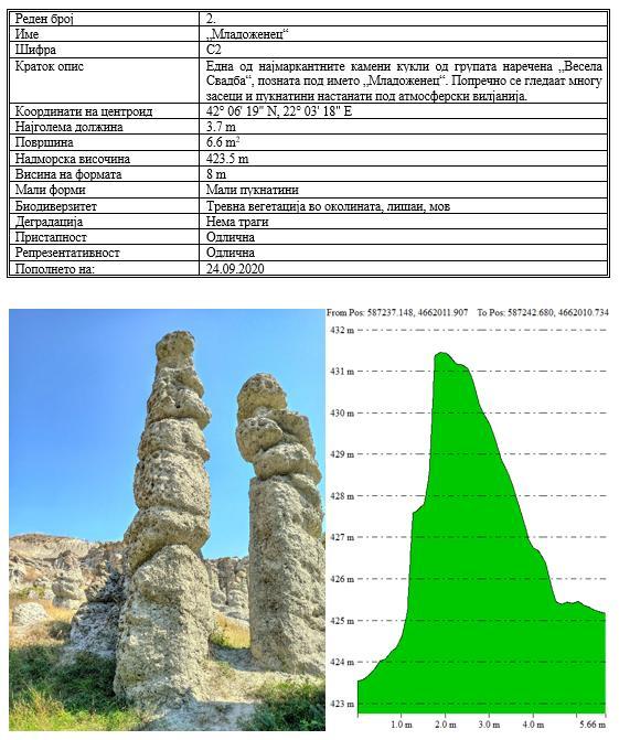 Изработен предлог-модел на дронски мониторинг на геолокалитетот Куклица